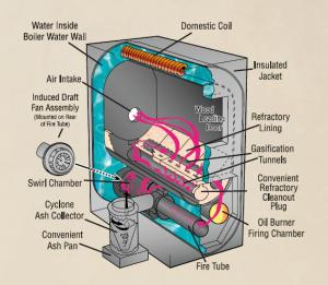 Wood Gun Diagram